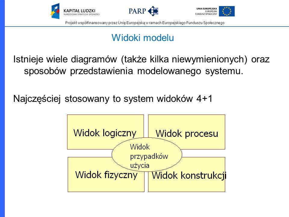 Widoki modelu Istnieje wiele diagramów (także kilka niewymienionych) oraz sposobów przedstawienia modelowanego systemu.