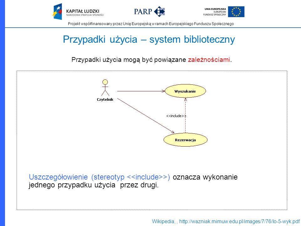 Przypadki użycia – system biblioteczny