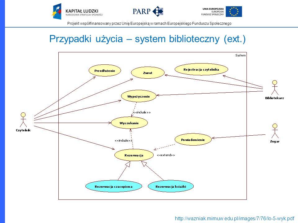 Przypadki użycia – system biblioteczny (ext.)