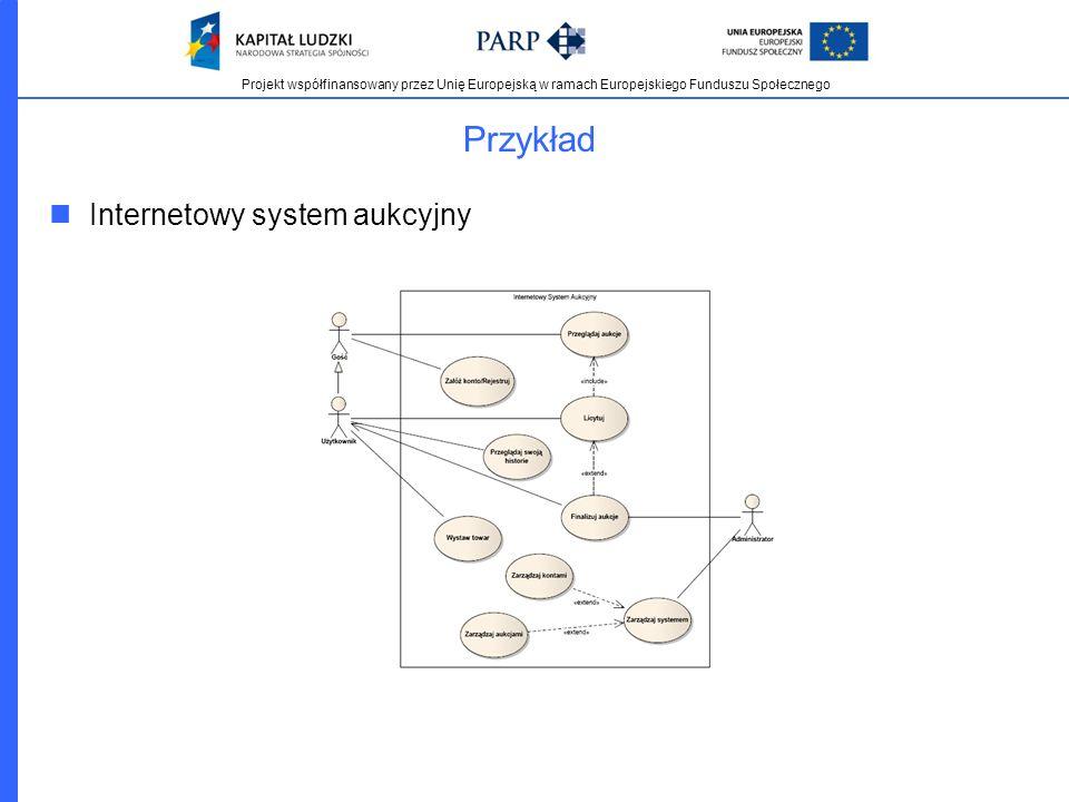Przykład Internetowy system aukcyjny