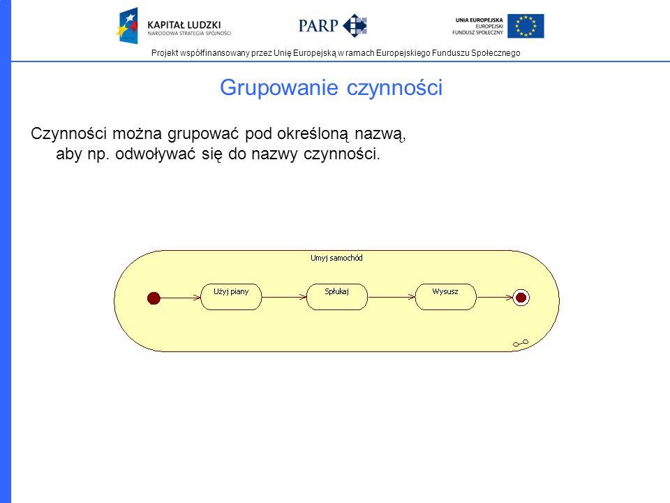 Grupowanie czynności Czynności można grupować pod określoną nazwą, aby np.