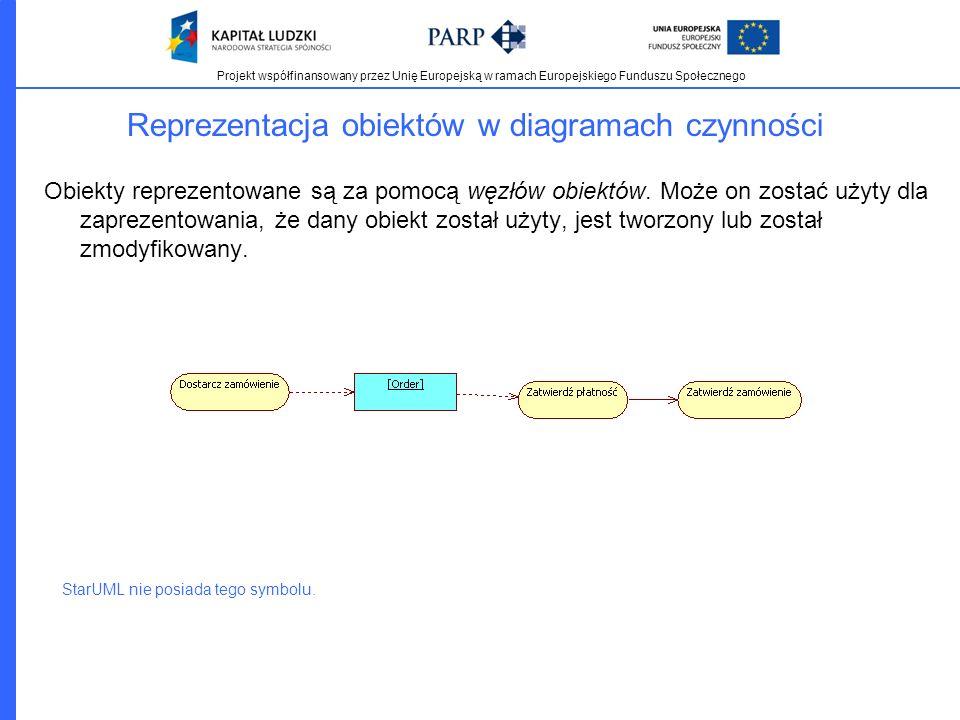 Reprezentacja obiektów w diagramach czynności