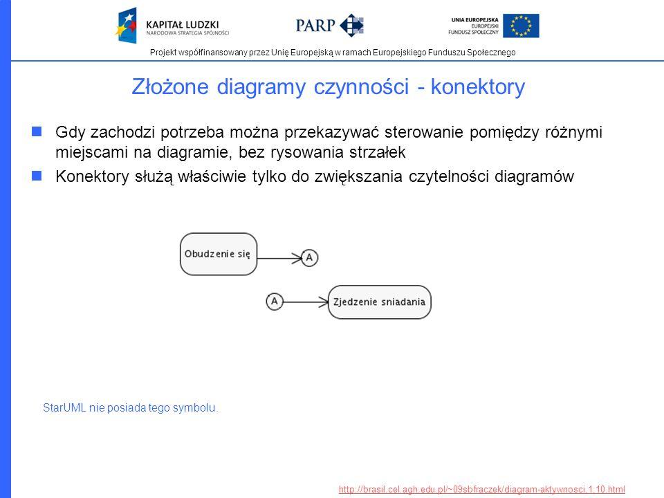 Złożone diagramy czynności - konektory