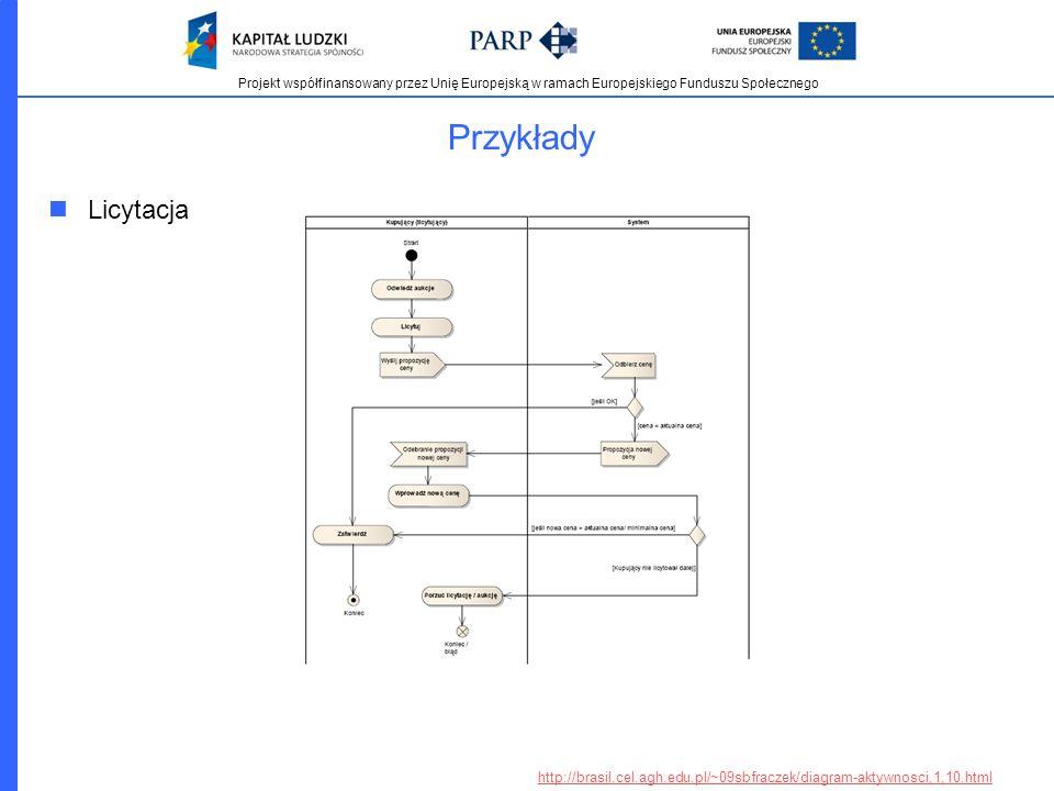 Przykłady Licytacja http://brasil.cel.agh.edu.pl/~09sbfraczek/diagram-aktywnosci,1,10.html