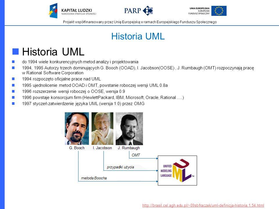 Historia UML Historia UML
