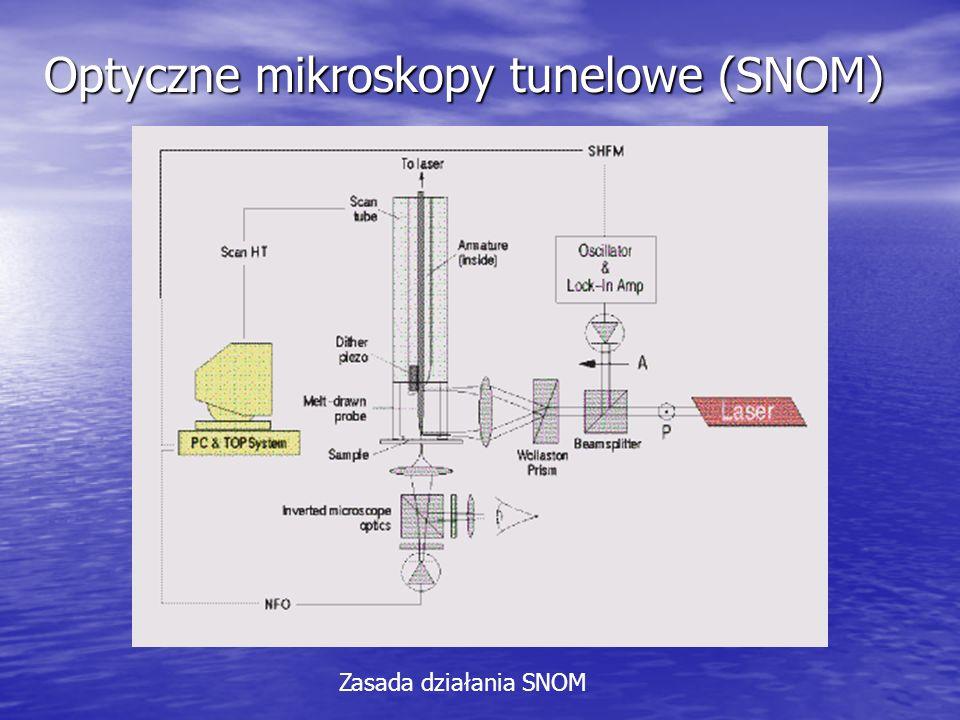 Optyczne mikroskopy tunelowe (SNOM)