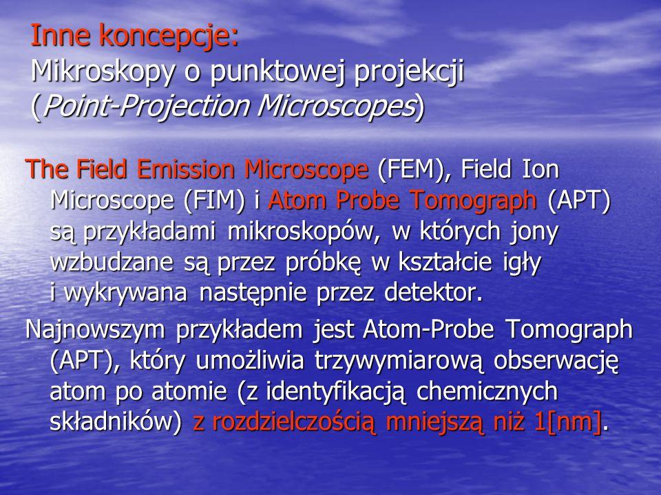 Inne koncepcje: Mikroskopy o punktowej projekcji (Point-Projection Microscopes)