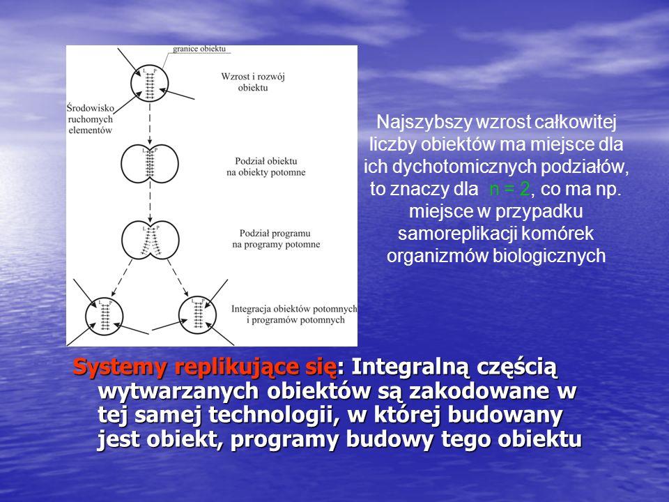 Najszybszy wzrost całkowitej liczby obiektów ma miejsce dla ich dychotomicznych podziałów, to znaczy dla n = 2, co ma np. miejsce w przypadku samoreplikacji komórek organizmów biologicznych