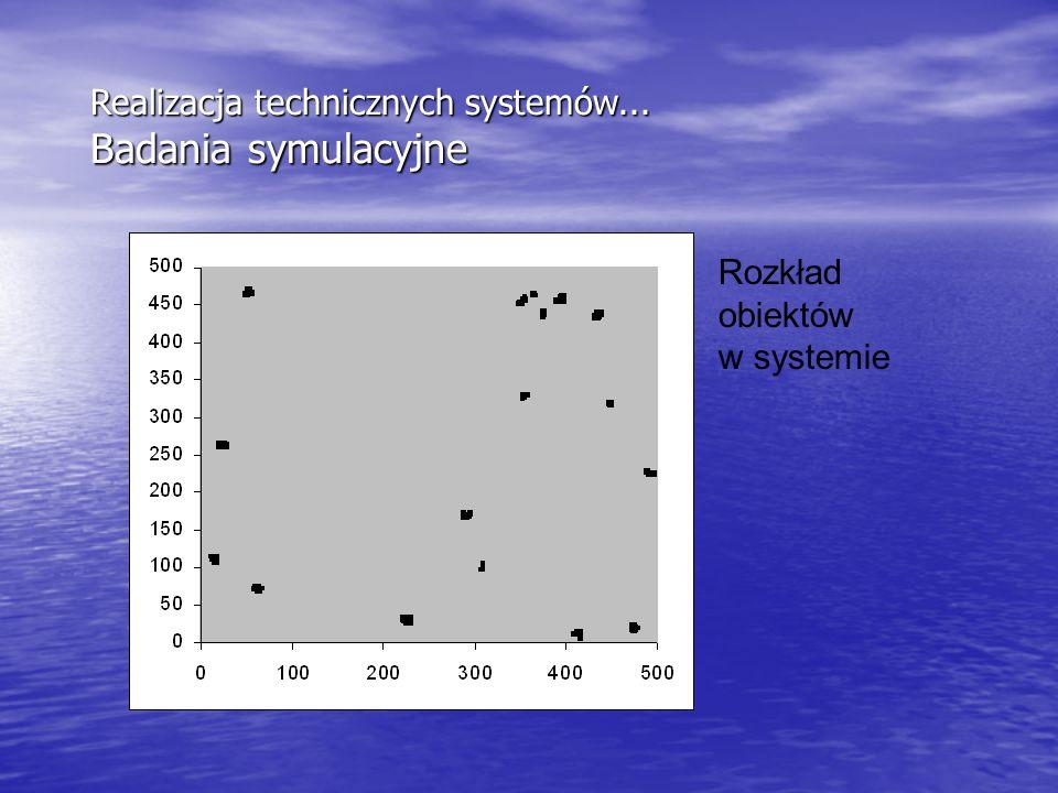 Realizacja technicznych systemów... Badania symulacyjne