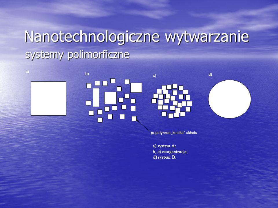 Nanotechnologiczne wytwarzanie