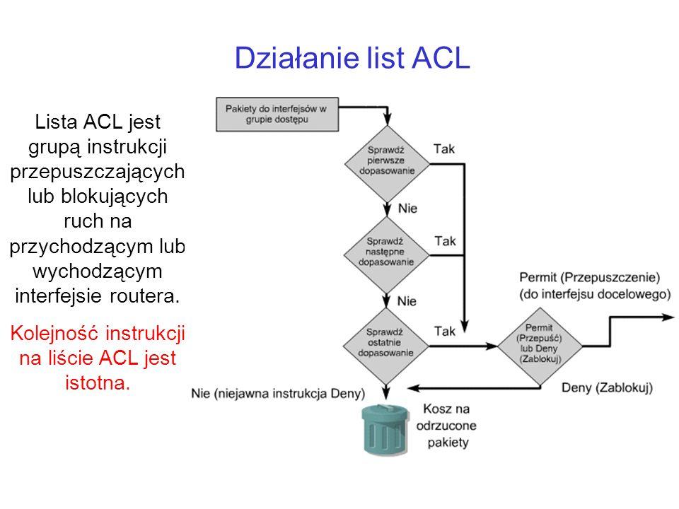Kolejność instrukcji na liście ACL jest istotna.