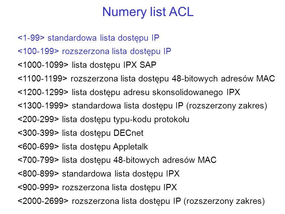 Numery list ACL <1-99> standardowa lista dostępu IP