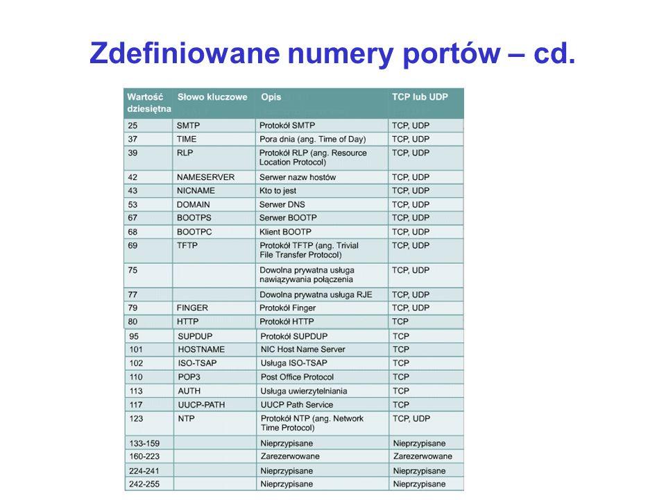 Zdefiniowane numery portów – cd.