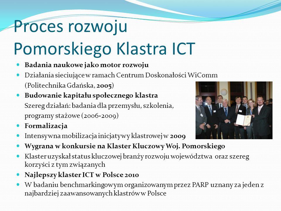 Proces rozwoju Pomorskiego Klastra ICT