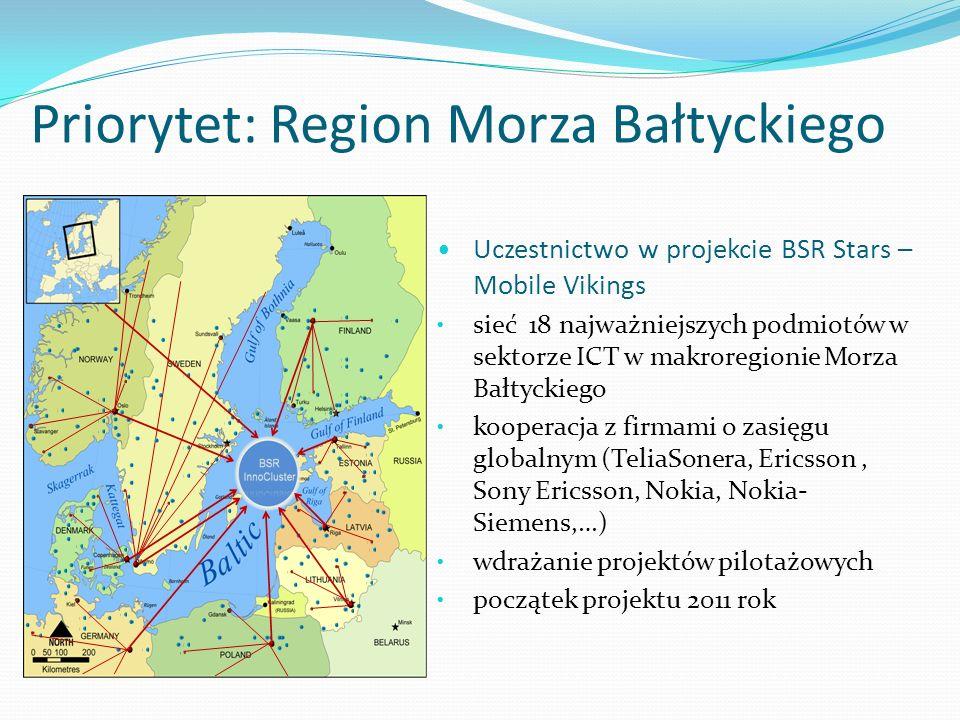 Priorytet: Region Morza Bałtyckiego