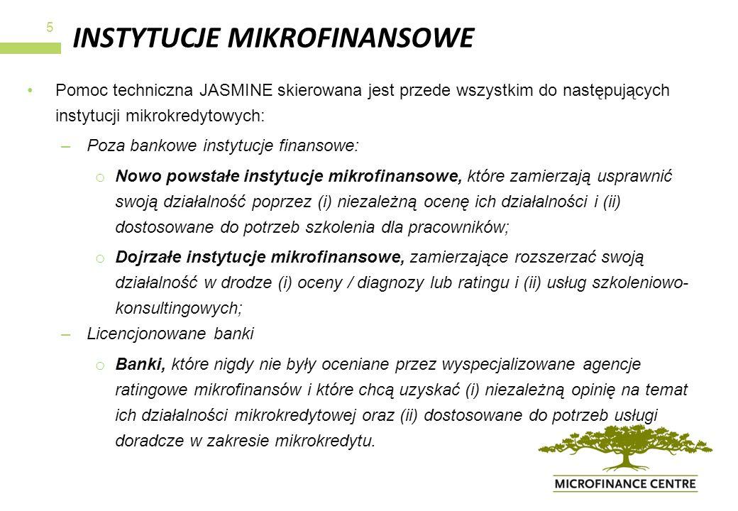 INSTYTUCJE MIKROFINANSOWE