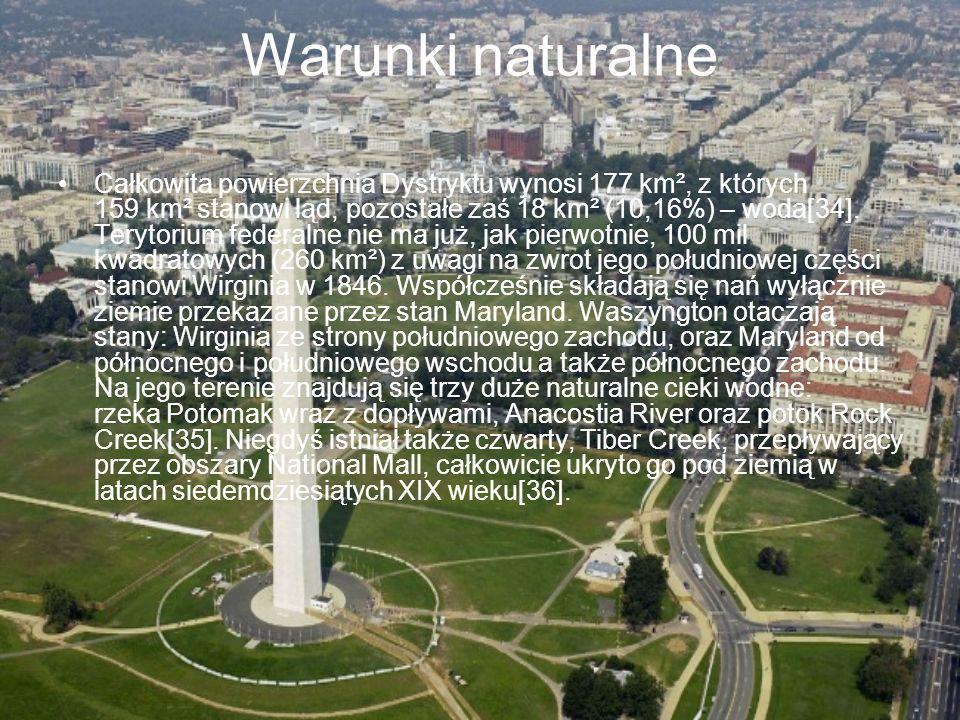 Warunki naturalne