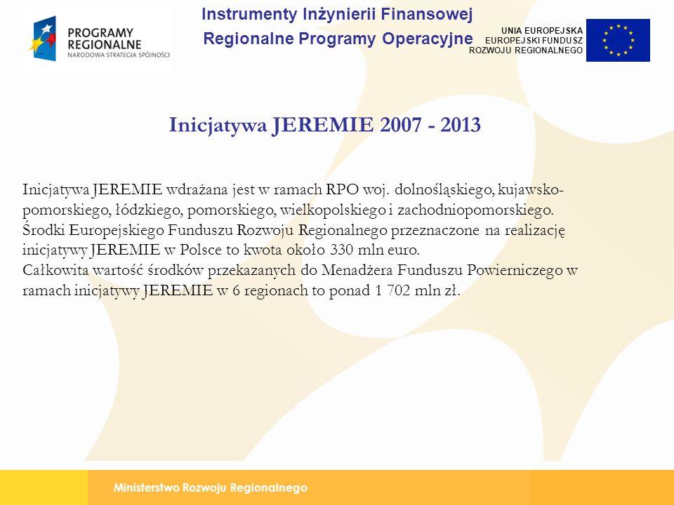 Instrumenty Inżynierii Finansowej Regionalne Programy Operacyjne