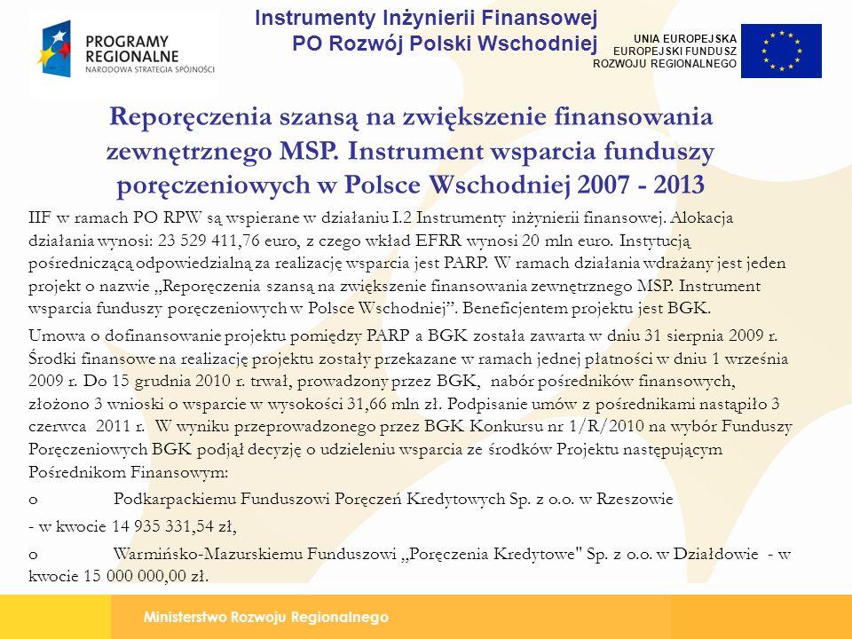 Instrumenty Inżynierii Finansowej PO Rozwój Polski Wschodniej
