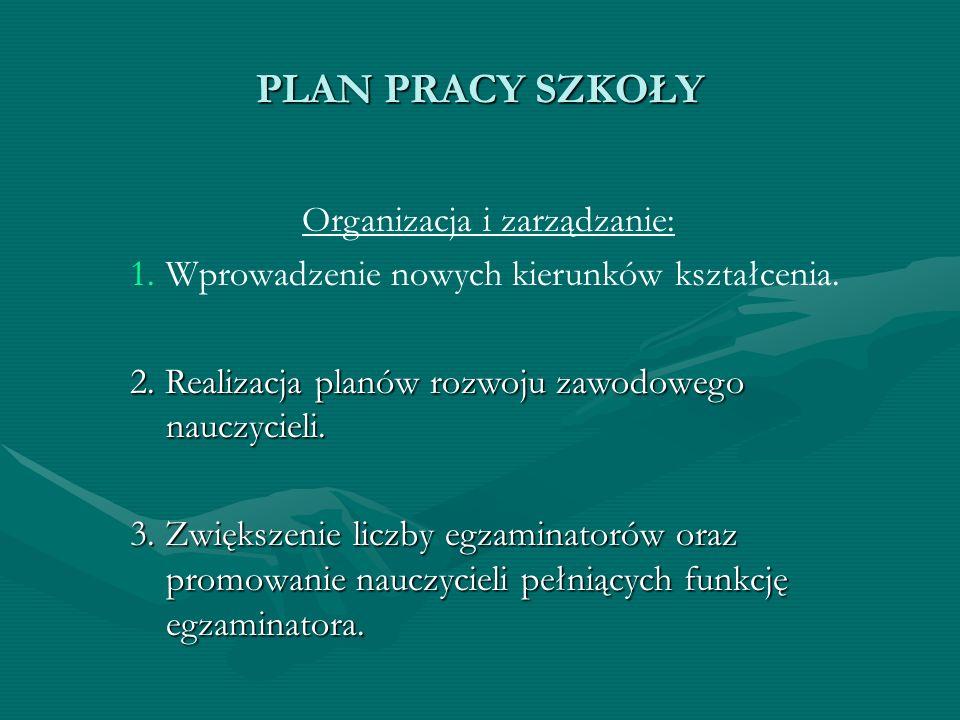 Organizacja i zarządzanie: