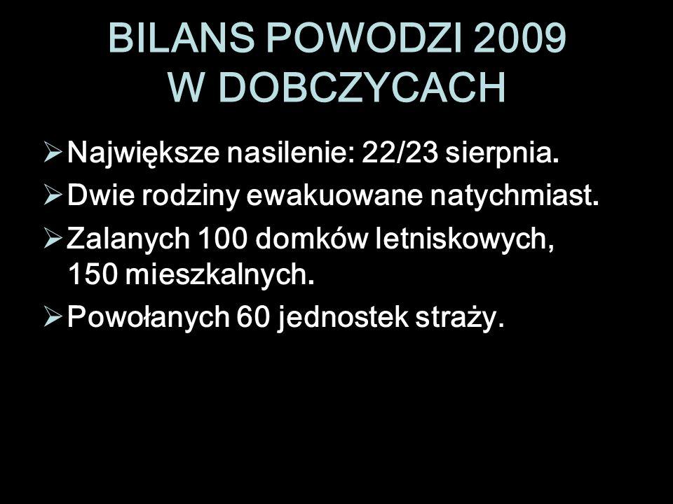 BILANS POWODZI 2009 W DOBCZYCACH