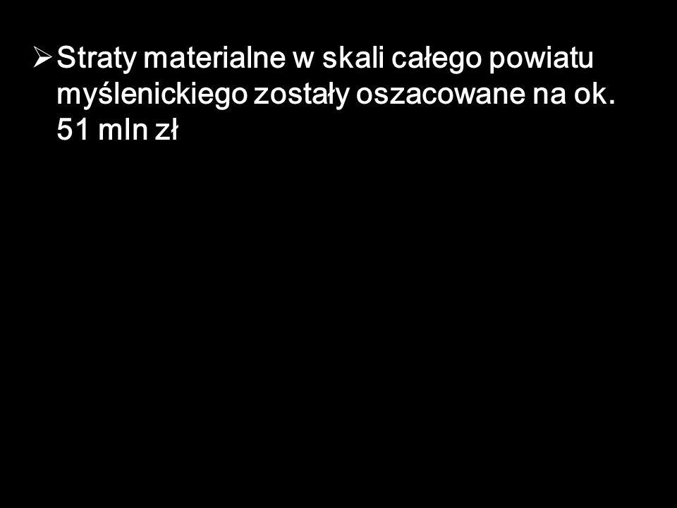 Straty materialne w skali całego powiatu myślenickiego zostały oszacowane na ok. 51 mln zł