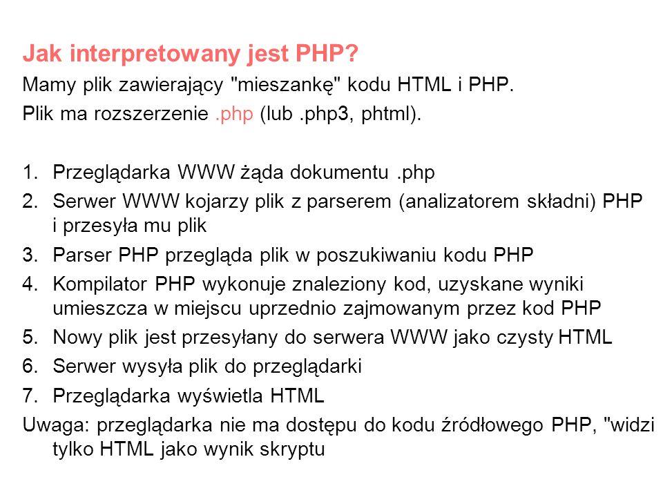 Jak interpretowany jest PHP