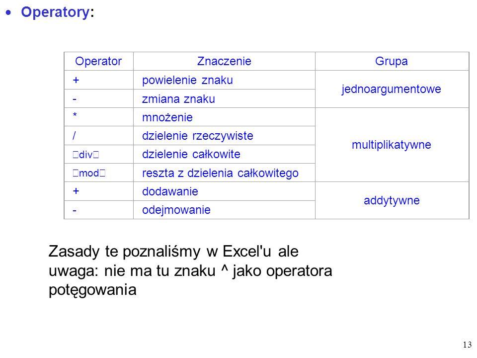 Operatory: Operator. Znaczenie. Grupa. + powielenie znaku. jednoargumentowe. - zmiana znaku.