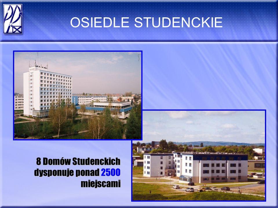OSIEDLE STUDENCKIE 8 Domów Studenckich dysponuje ponad 2500 miejscami