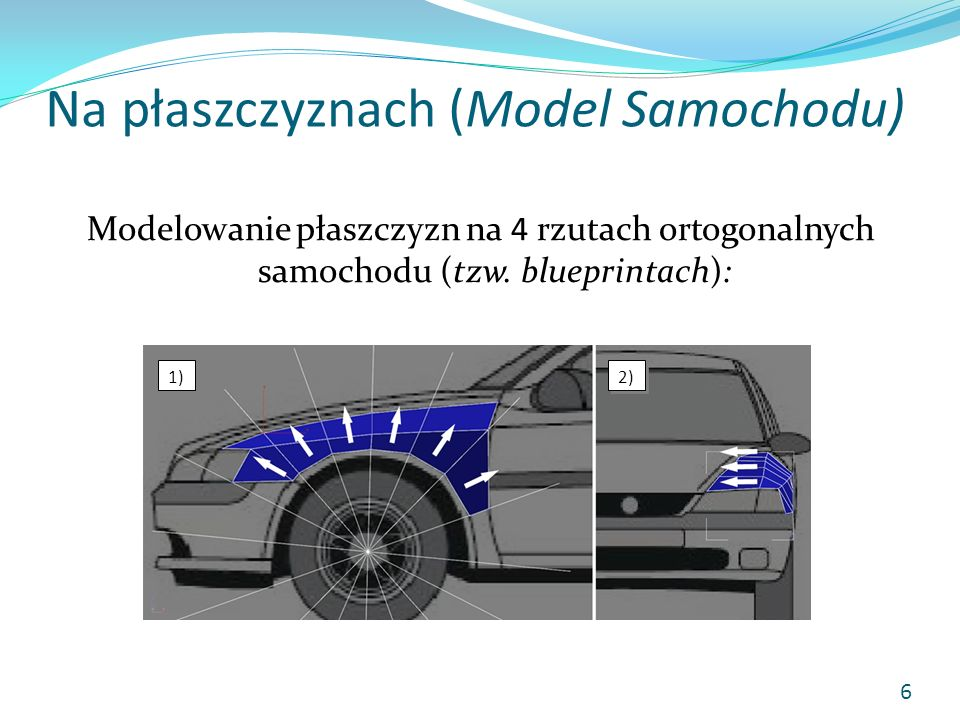 Na płaszczyznach (Model Samochodu)