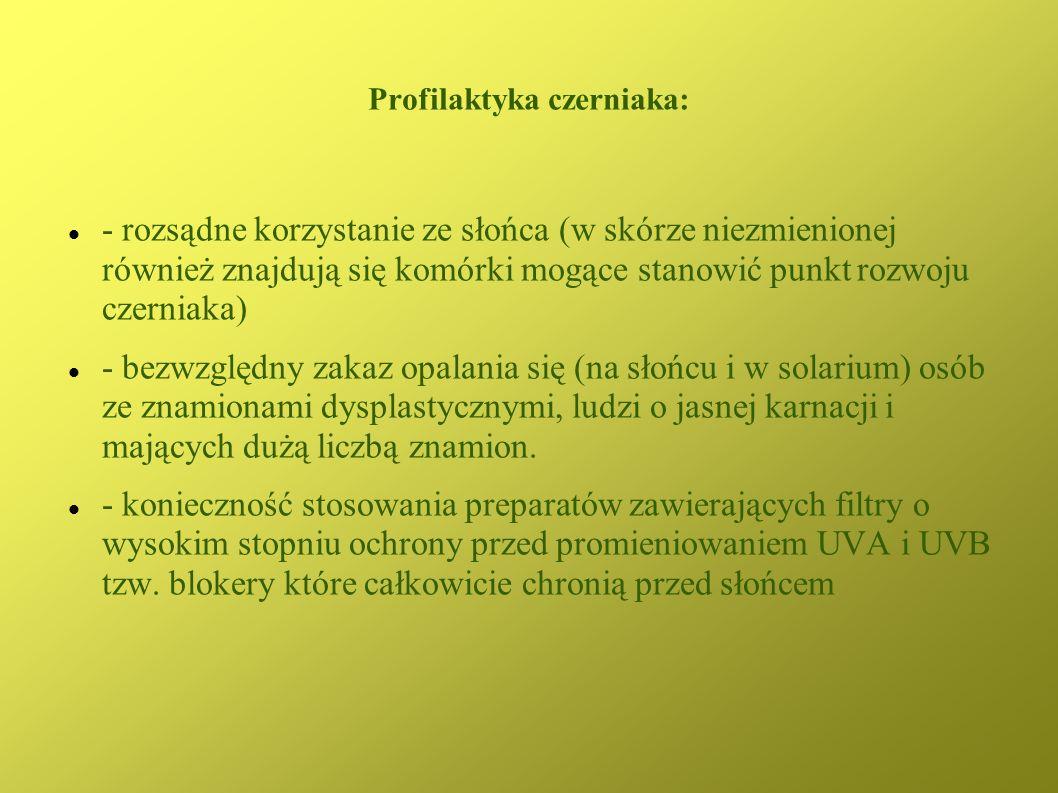 Profilaktyka czerniaka: