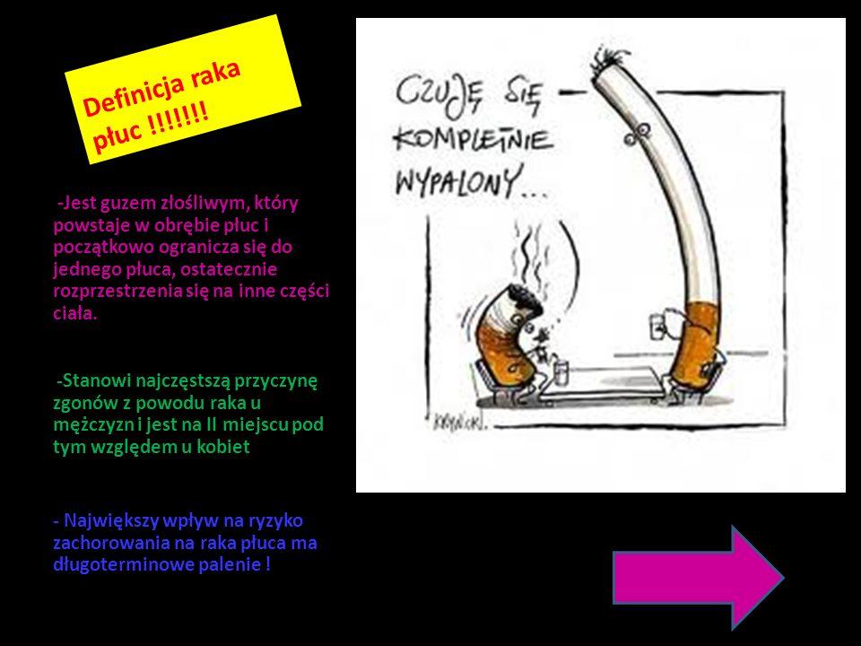 Definicja raka płuc !!!!!!!