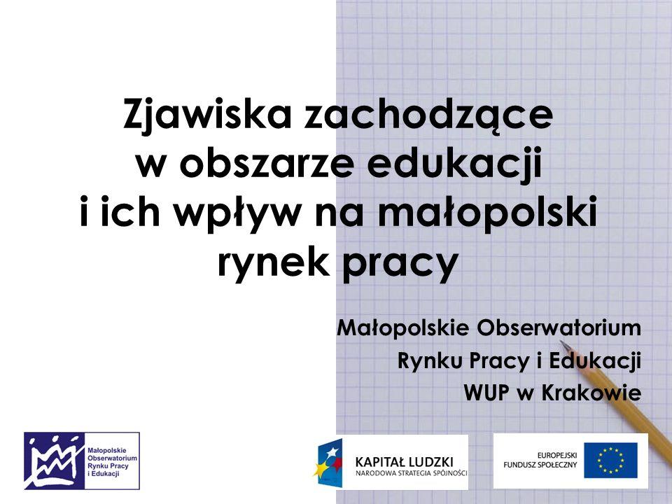 Małopolskie Obserwatorium Rynku Pracy i Edukacji WUP w Krakowie