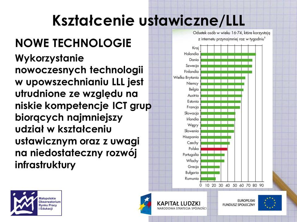 Kształcenie ustawiczne/LLL
