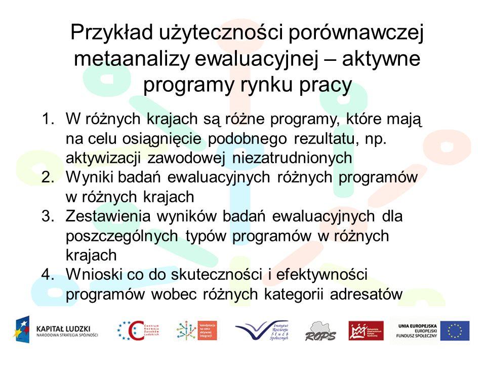 Przykład użyteczności porównawczej metaanalizy ewaluacyjnej – aktywne programy rynku pracy