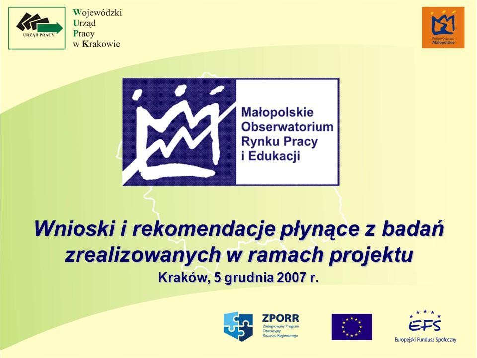 Wnioski i rekomendacje płynące z badań zrealizowanych w ramach projektu