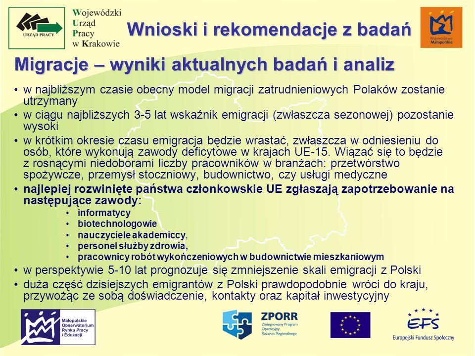 Wnioski i rekomendacje z badań