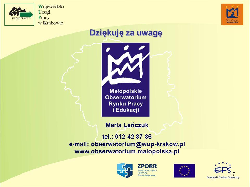 Dziękuję za uwagę Maria Leńczuk