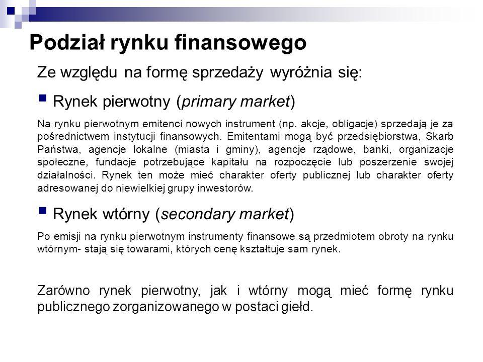 Podział rynku finansowego