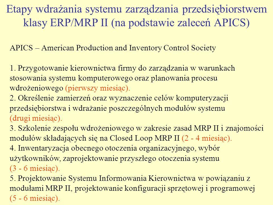 Etapy wdrażania systemu zarządzania przedsiębiorstwem klasy ERP/MRP II (na podstawie zaleceń APICS)