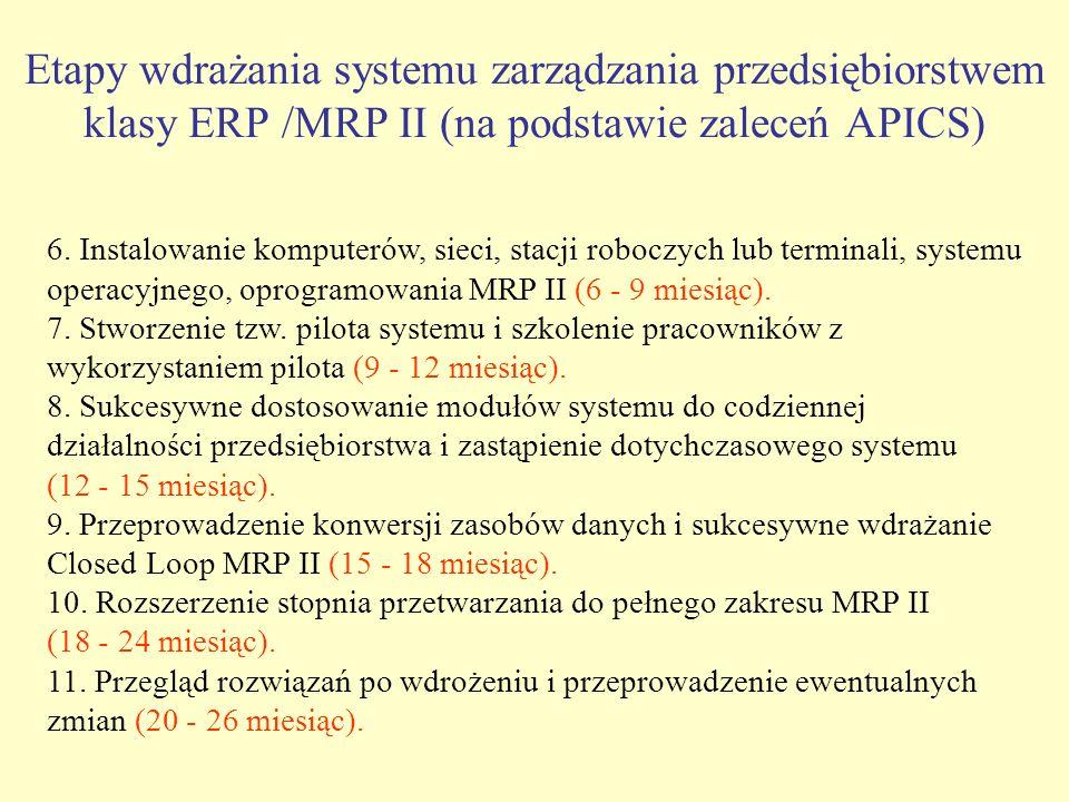 Etapy wdrażania systemu zarządzania przedsiębiorstwem klasy ERP /MRP II (na podstawie zaleceń APICS)