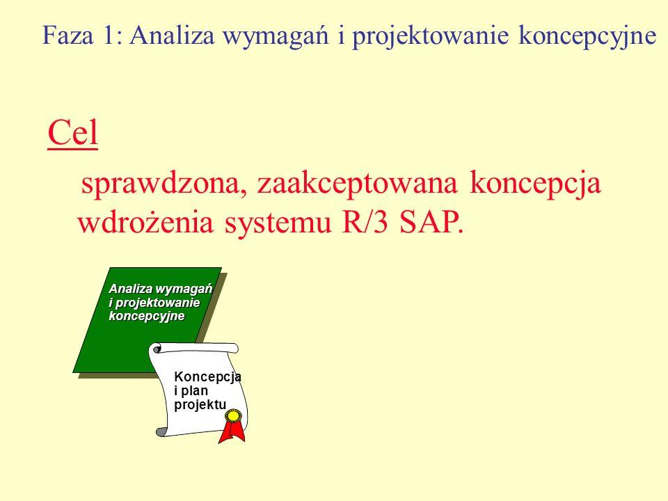 Faza 1: Analiza wymagań i projektowanie koncepcyjne