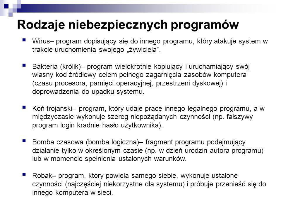 Rodzaje niebezpiecznych programów