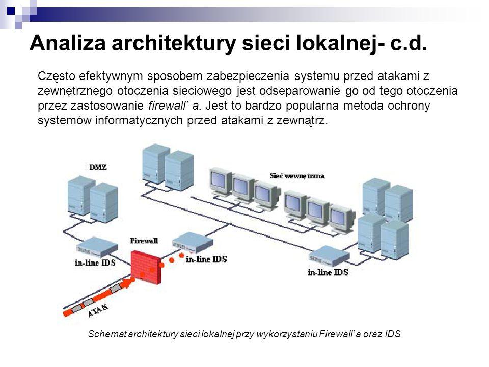 Analiza architektury sieci lokalnej- c.d.
