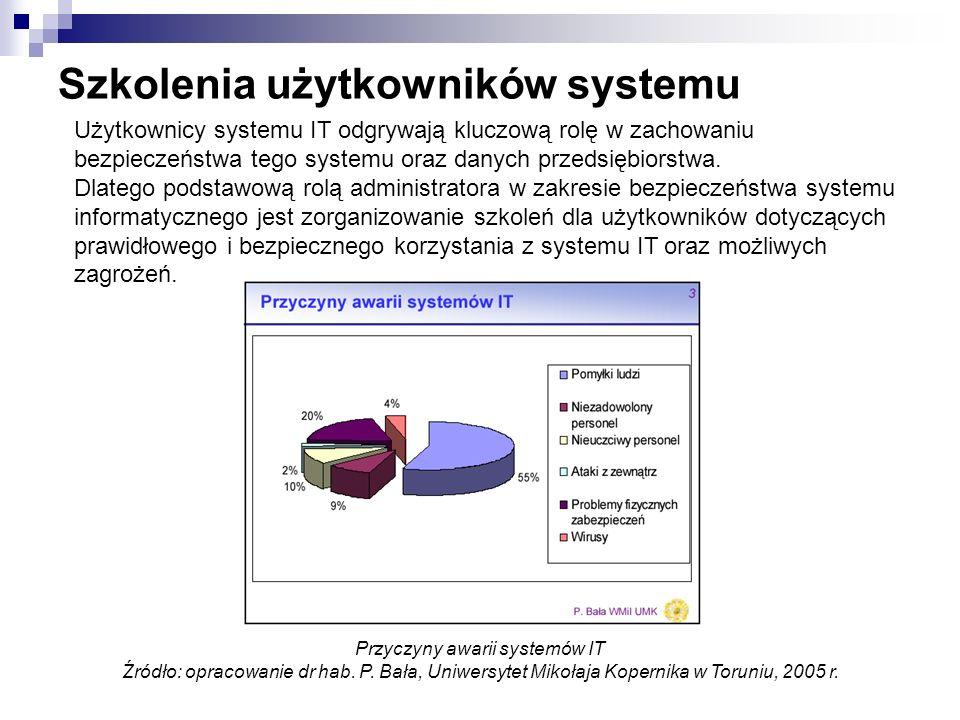 Szkolenia użytkowników systemu
