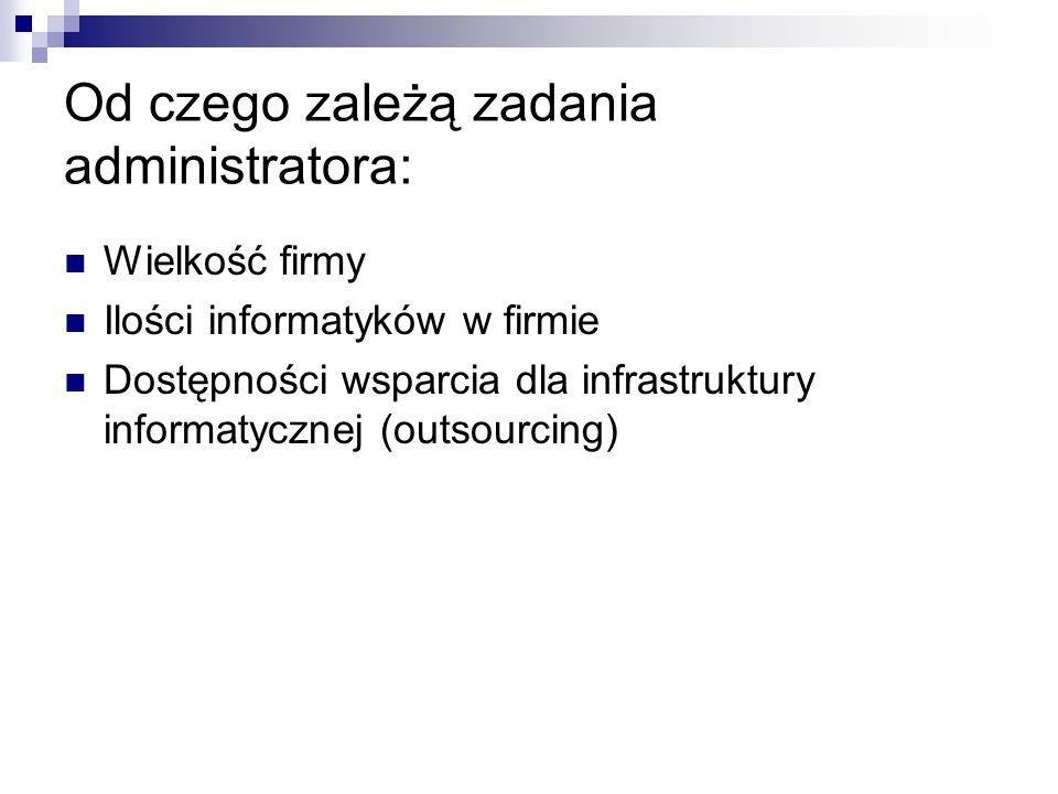 Od czego zależą zadania administratora: