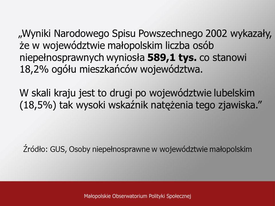 """""""Wyniki Narodowego Spisu Powszechnego 2002 wykazały, że w województwie małopolskim liczba osób niepełnosprawnych wyniosła 589,1 tys."""
