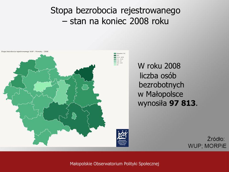 Stopa bezrobocia rejestrowanego – stan na koniec 2008 roku