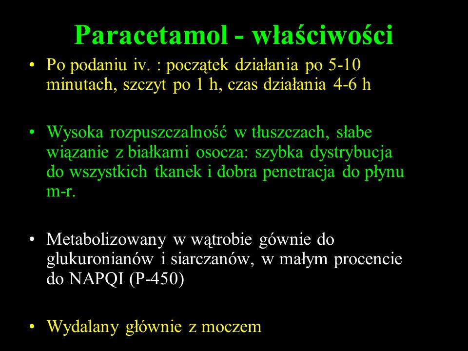 Paracetamol - właściwości