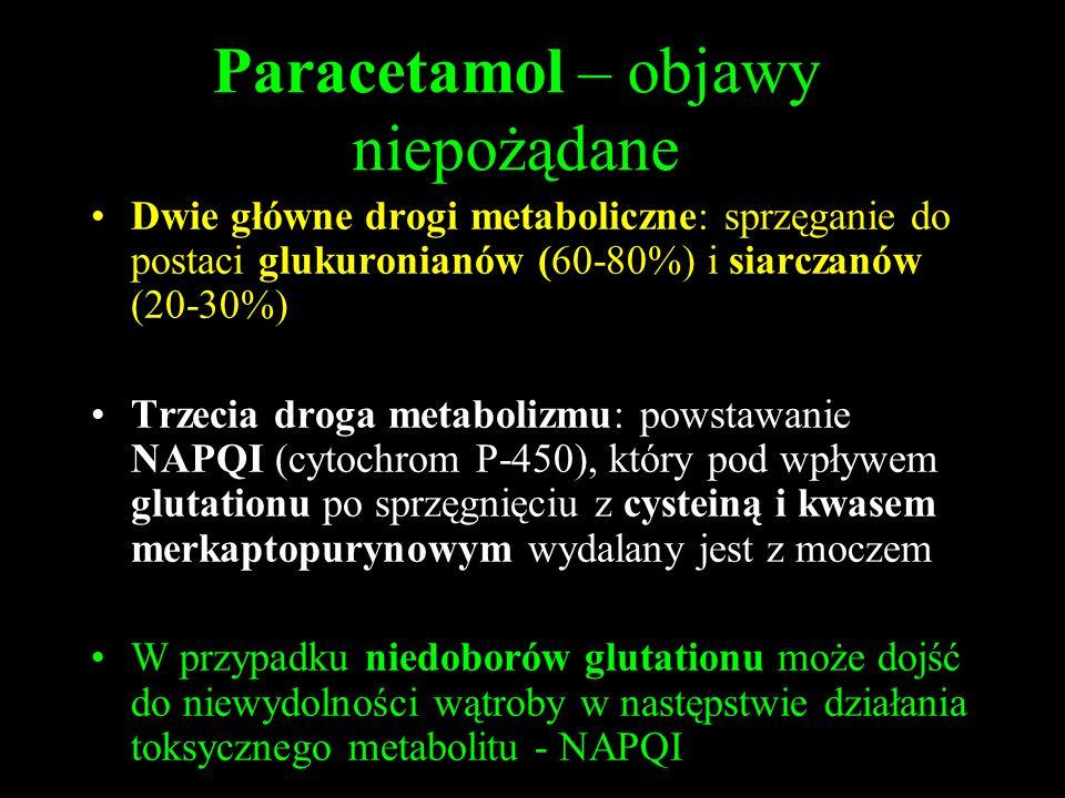 Paracetamol – objawy niepożądane